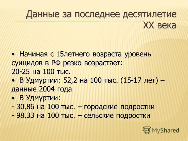 Начиная с 15 летнего возраста уровень суицидов в РФ резко возрастает: 20-25 на 100 тыс. Начиная с 15 летнего возраста уровень суицидов в РФ резко возрастает: 20-25 на 100 тыс. В Удмуртии: 52,2 на 100 тыс. (15-17 лет) – данные 2004 года В Удмуртии: 52