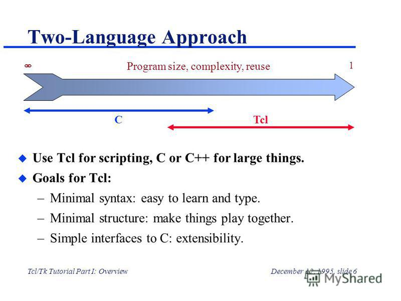 Tcl/Tk Tutorial Part I: OverviewDecember 12, 1995, slide 6 Two-Language Approach u Use Tcl for scripting, C or C++ for large things. u Goals for Tcl: –Minimal syntax: easy to learn and type. –Minimal structure: make things play together. –Simple inte