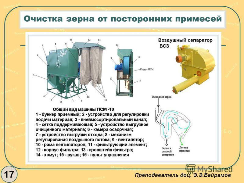 Очистка зерна от посторонних примесей 17 Преподаватель доц. Э.Э.Байрамов