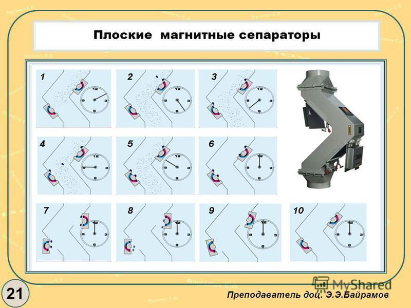 Плоские магнитные сепараторы 21 Преподаватель доц. Э.Э.Байрамов
