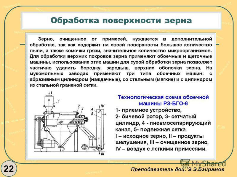 Обработка поверхности зерна 22 Преподаватель доц. Э.Э.Байрамов
