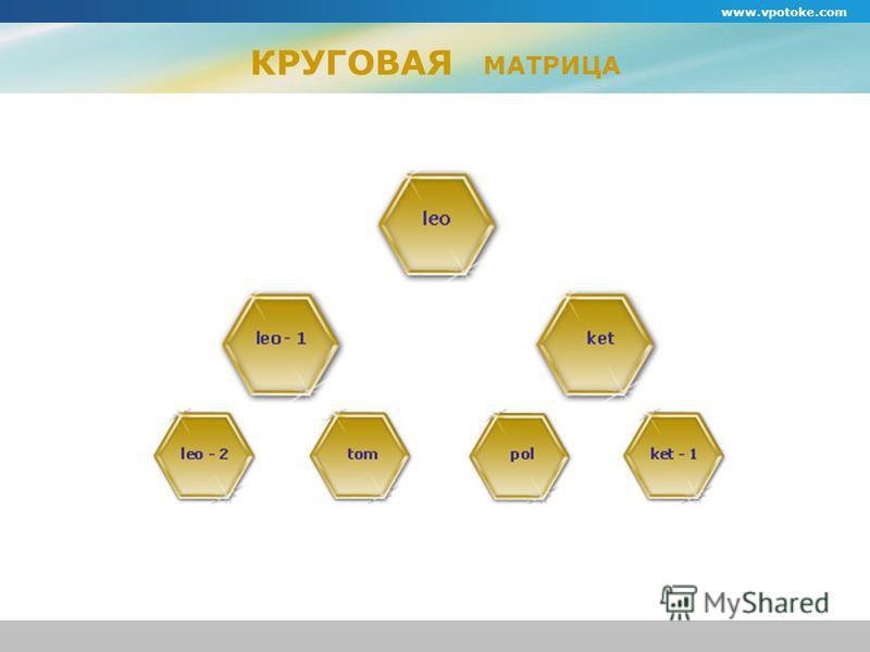 КРУГОВАЯ МАТРИЦА www.vpotoke.com