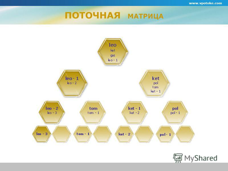 ПОТОЧНАЯ МАТРИЦА www.vpotoke.com