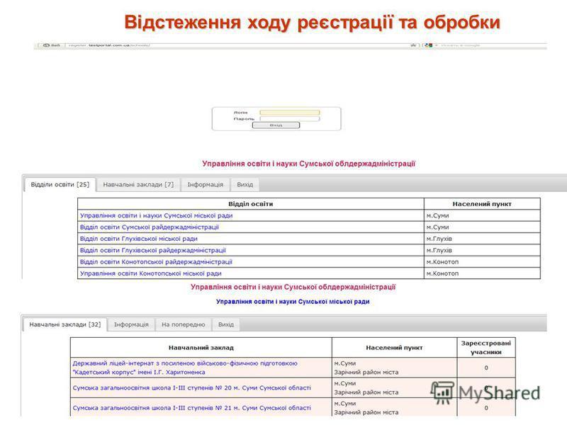 Відстеження ходу реєстрації та обробки