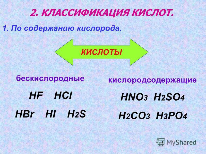 2. КЛАССИФИКАЦИЯ КИСЛОТ. бескислородные HF HCl HBr HI H 2 S 1. По содержанию кислорода. кислородсодержащие HNO 3 H 2 SO 4 H 2 CO 3 H 3 PO 4 КИСЛОТЫ