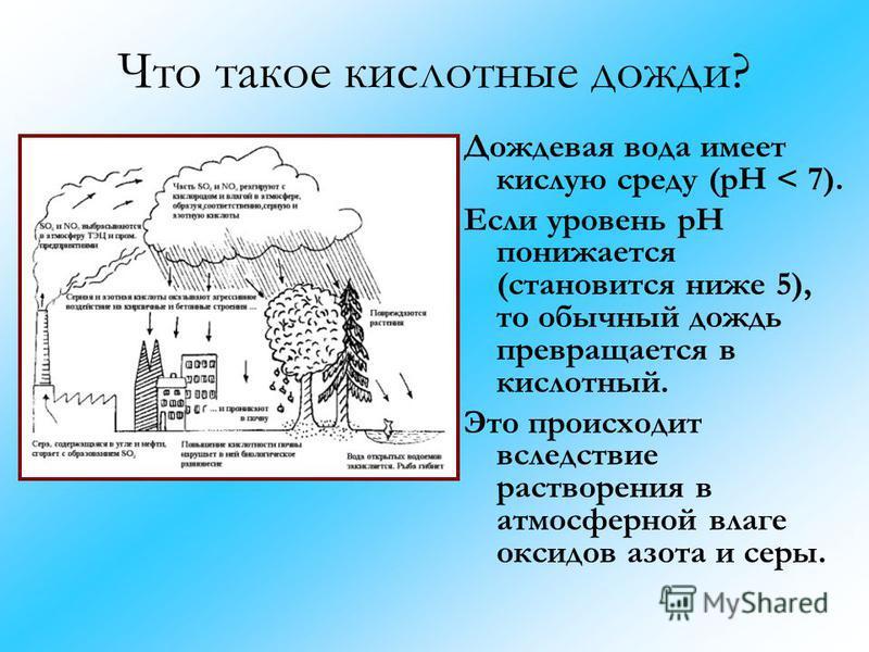 Что такое кислотные дожди? Дождевая вода имеет кислую среду (рН < 7). Если уровень рН понижается (становится ниже 5), то обычный дождь превращается в кислотный. Это происходит вследствие растворения в атмосферной влаге оксидов азота и серы.