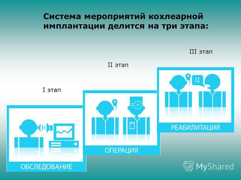 Система мероприятий кохлеарной имплантации делится на три этапа: I этап II этап III этап