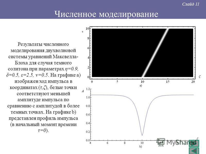 Слайд 11 Численное моделирование Результаты численного моделирования двухволновой системы уравнений Максвелла- Блоха для случая темного солитона при параметрах η=0.9, δ=0.5, ε=2.5, v=0.5. На графике a) изображен ход импульса в координатах (τ,ζ), белы