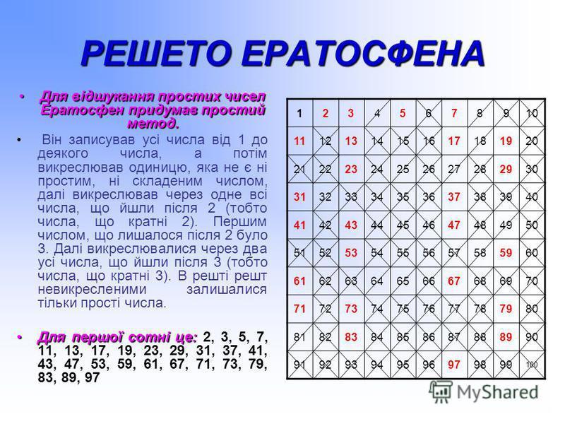 РЕШЕТО ЕРАТОСФЕНА Для відшукання простих чисел Ератосфен придумав простий метод.Для відшукання простих чисел Ератосфен придумав простий метод. Він записував усі числа від 1 до деякого числа, а потім викреслював одиницю, яка не є ні простим, ні складе