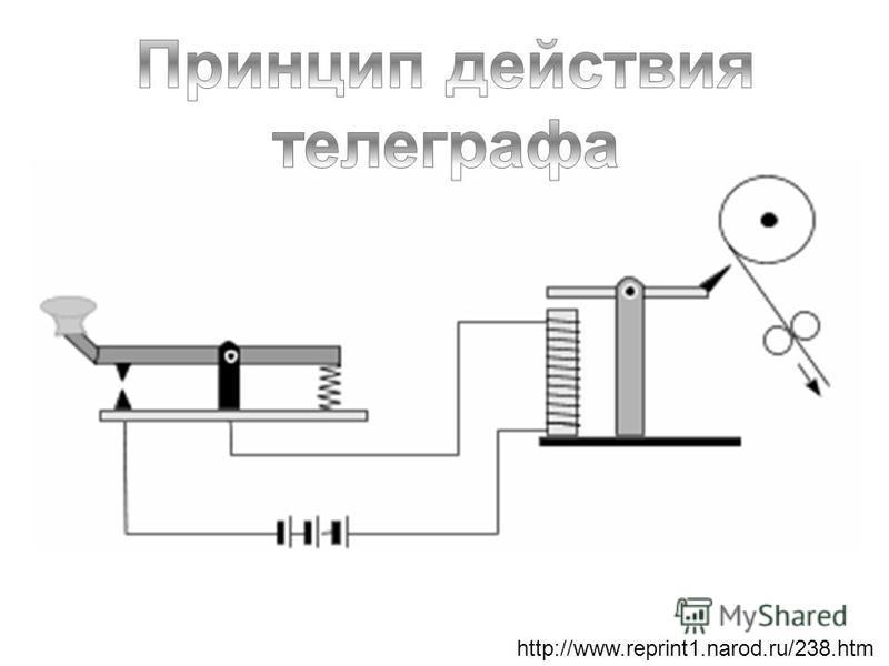 http://www.reprint1.narod.ru/238.htm