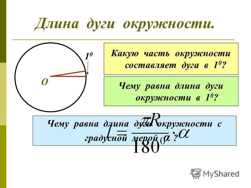 О 1010 Какую часть окружности составляет дуга в 1 0 ? Чему равна длина дуги окружности в 1 0 ? Чему равна длина дуги окружности с градусной мерой α ?