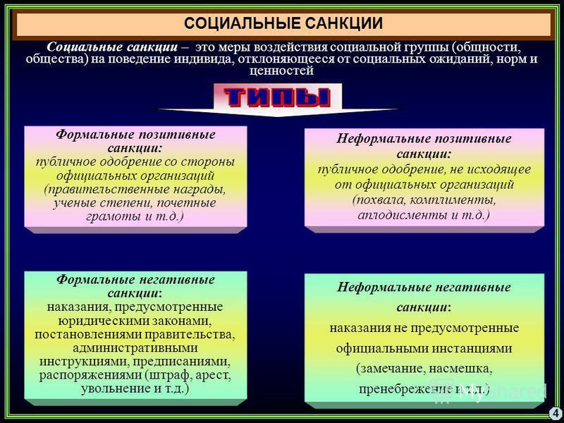 СОЦИАЛЬНЫЕ САНКЦИИ 4 Социальные санкции – это меры воздействия социальной группы (общности, общества) на поведение индивида, отклоняющееся от социальных ожиданий, норм и ценностей Формальные позитивные санкции: публичное одобрение со стороны официаль