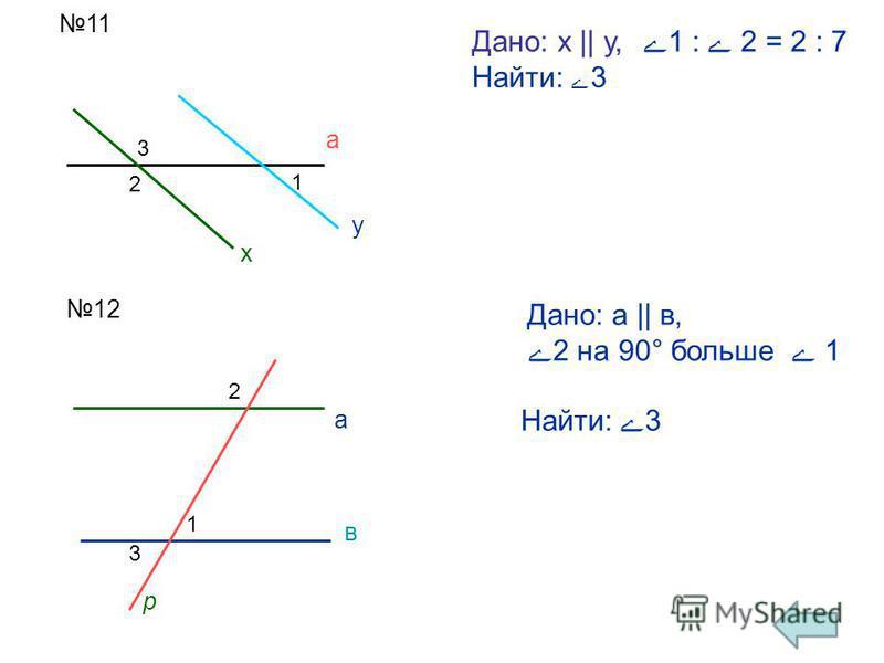 11 Дано: х || у,1 : 2 = 2 : 7 Найти: 3 х у а 1 2 3 12 3 1 2 р а в Дано: а || в, 2 на 90° больше 1 Найти: 3