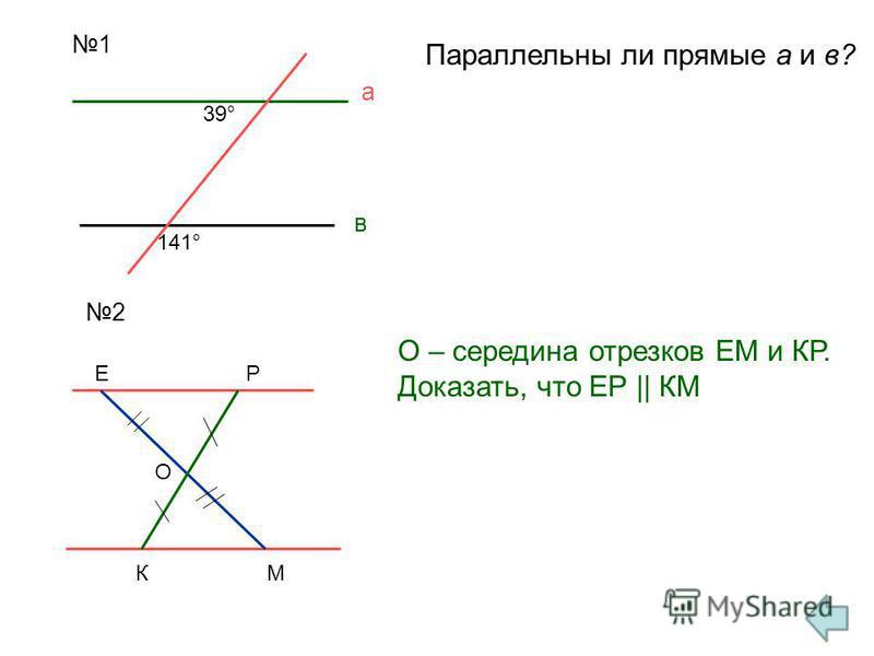 1 39° 141° а в Параллельны ли прямые а и в? 2 О ЕР КМ О – середина отрезков ЕМ и КР. Доказать, что ЕР || КМ