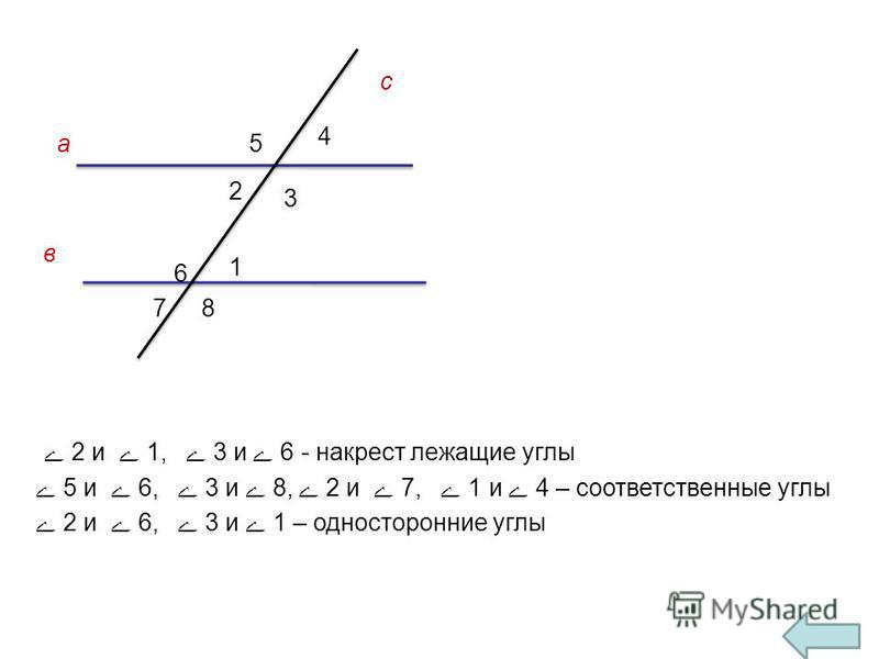а в с 1 2 3 4 2 и 1, 3 и 6 - накрест лежащие углы 5 и 6, 3 и 8, 2 и 7, 1 и 4 – соответственные углы 2 и 6, 3 и 1 – односторонние углы 5 6 78