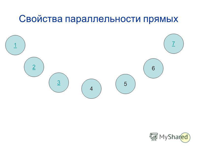 Свойства параллельности прямых 1 3 4 6 2 5 7