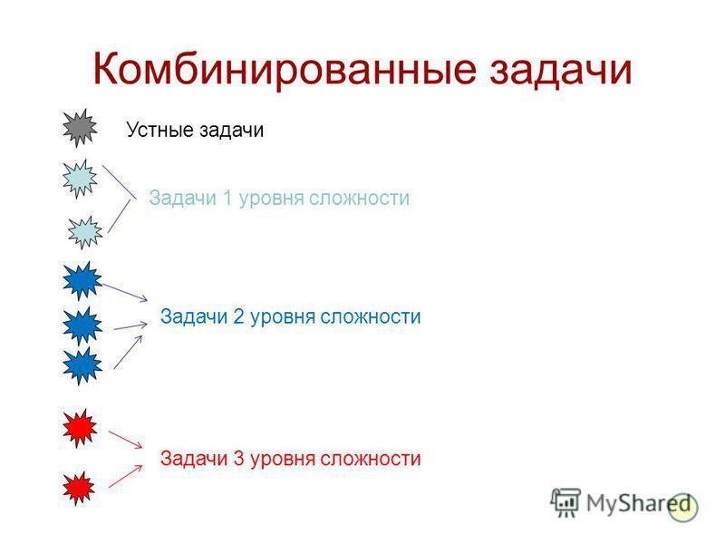 Комбинированные задачи Устные задачи Задачи 1 уровня сложности Задачи 2 уровня сложности Задачи 3 уровня сложности