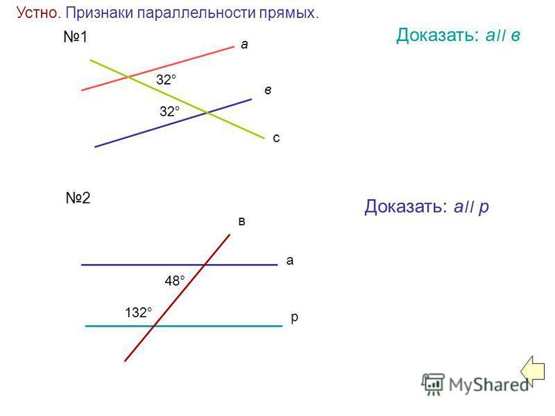 1 Устно. Признаки параллельности прямых. а в с 32° Доказать: а׀׀ в 2 в а р 48° 132° Доказать: а׀׀ р