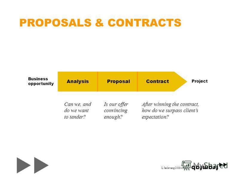L Jarlevang 2000-03-13 PROPOSALS & CONTRACTS AnalysisProposal Contract Business opportunity Project Can we, and do we want to tender? Is our offer convincing enough? After winning the contract, how do we surpass clients expectation?