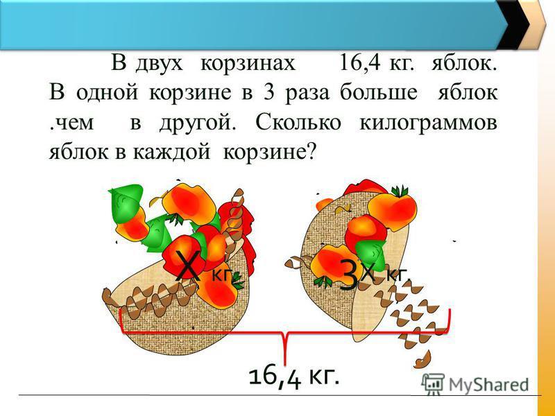 В двух корзинах 16,4 кг. яблок. В одной корзине в 3 раза больше яблок.чем в другой. Сколько килограммов яблок в каждой корзине? 16,4 кг. 3 Х кг. Х кг.