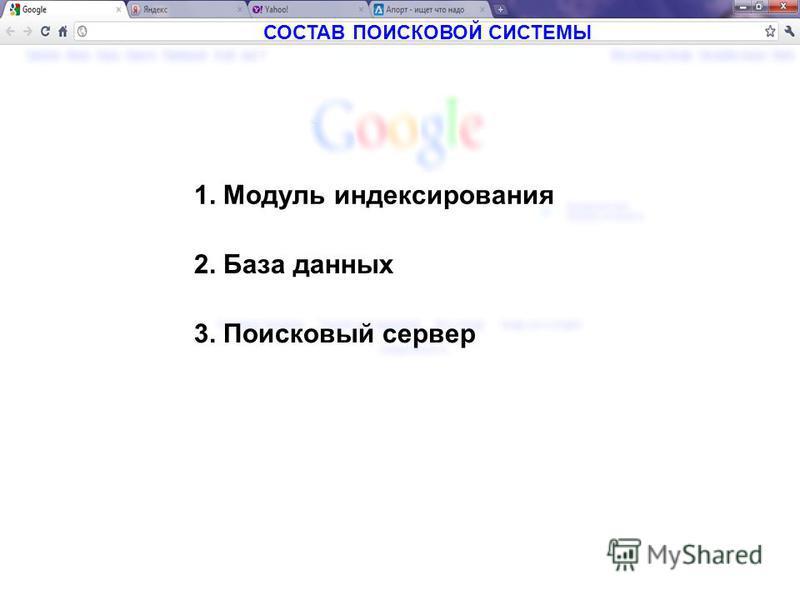 СОСТАВ ПОИСКОВОЙ СИСТЕМЫ 1. Модуль индексирования 2. База данных 3. Поисковый сервер