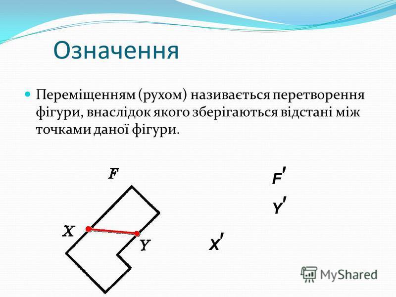 Означення Переміщенням (рухом) називається перетворення фігури, внаслідок якого зберігаються відстані між точками даної фігури. X F Y