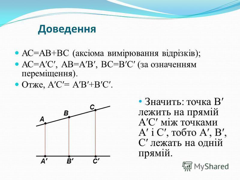 Доведення АС=АВ+ВС (аксіома вимірювання відрізків); АС=АС, АВ=АВ, ВС=ВС (за означенням переміщення). Отже, АС= АВ+ВС. A B C A A B B C C Значить: точка В лежить на прямій АС між точками А і С, тобто А, В, С лежать на одній прямій.