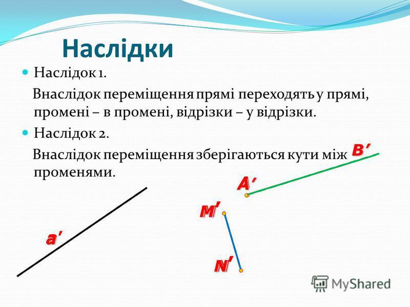 Наслідки Наслідок 1. Внаслідок переміщення прямі переходять у прямі, промені – в промені, відрізки – у відрізки. Наслідок 2. Внаслідок переміщення зберігаються кути між променями. а а АВ NM N N M M А B