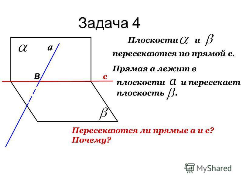 Задача 4 Плоскости и пересекаются по прямой с. Прямая а лежит в плоскости а и пересекает плоскость. Пересекаются ли прямые а и с? Почему? с В a