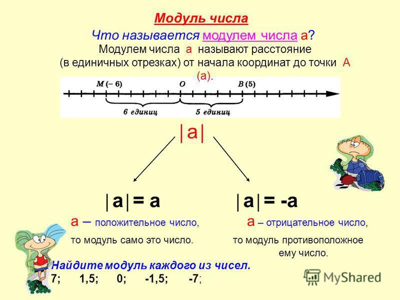 Модуль числа Что называется модулем числа а? Модулем числа а называют расстояние (в единичных отрезках) от начала координат до точки А (а). а а = а а = -а а – положительное число, а – отрицательное число, то модуль само это число. то модуль противопо