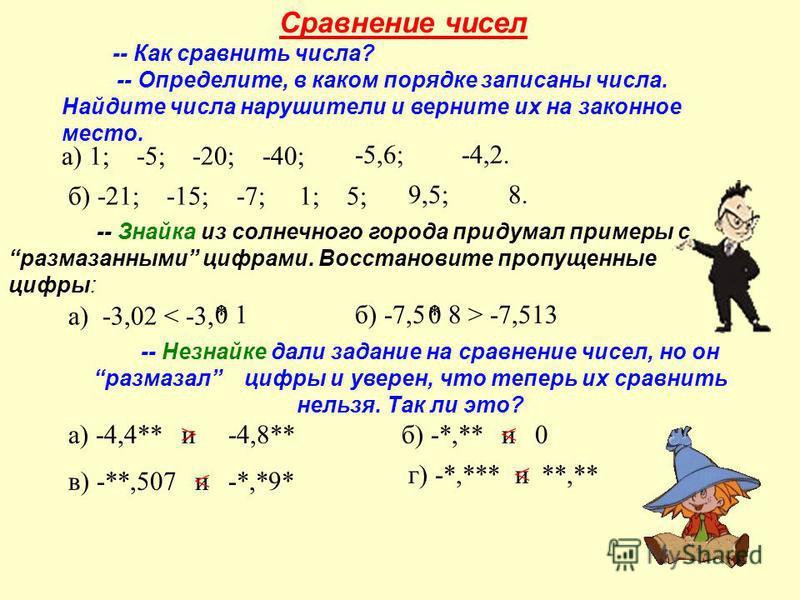 Сравнение чисел -- Как сравнить числа? -- Определите, в каком порядке записаны числа. Найдите числа нарушители и верните их на законное место. а) 1; -5; -20; -40; -5,6;-4,2. б) -21; -15; -7; 1; 5; 9,5;8. -- Знайка из солнечного города придумал пример