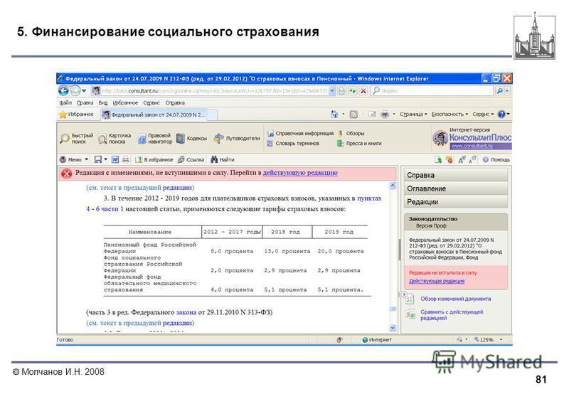 81 Молчанов И.Н. 2008 5. Финансирование социального страхования