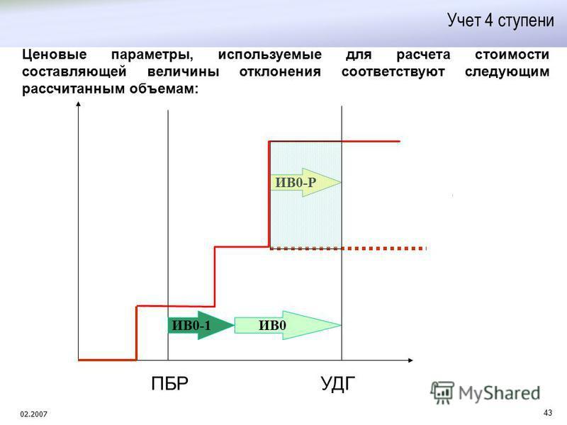 02.2007 43 Учет 4 ступени ИВ0 Ценовые параметры, используемые для расчета стоимости составляющей величины отклонения соответствуют следующим рассчитанным объемам: ИВ0-1 ИВ0-P УДГПБР
