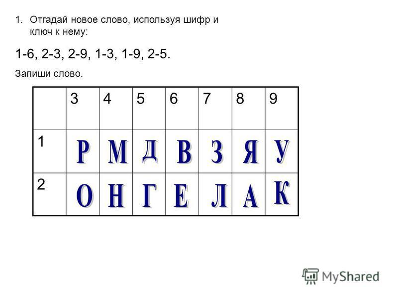 1. Отгадай новое слово, используя шифр и ключ к нему: 1-6, 2-3, 2-9, 1-3, 1-9, 2-5. Запиши слово. 2 1 9876543