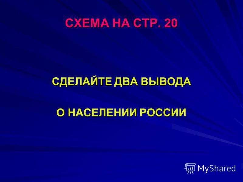 СХЕМА НА СТР. 20 СДЕЛАЙТЕ ДВА ВЫВОДА О НАСЕЛЕНИИ РОССИИ