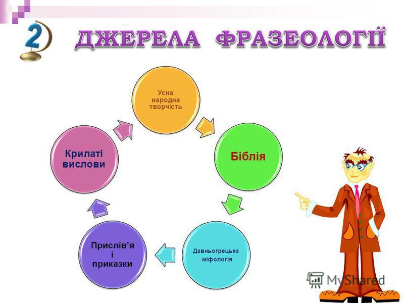 Усна народна творчість Біблія Давньогрецька міфологія Прислівя і приказки Крилаті вислови