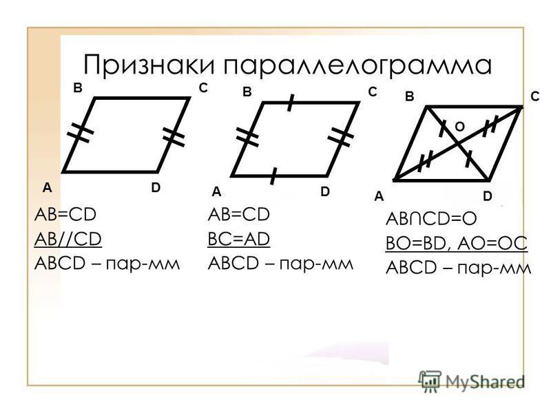 Признаки параллелограмма AB=CD AB//CD ABCD – пар-мм А ВС D А ВС D А ВС D AB=CD BC=AD ABCD – пар-мм AB CD=O BO=BD, AO=OC ABCD – пар-мм O