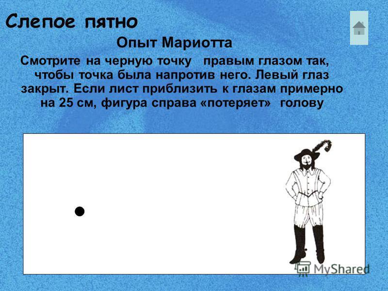 Слепое пятно Опыт Мариотта Смотрите на черную точку правым глазом так, чтобы точка была напротив него. Левый глаз закрыт. Если лист приблизить к глазам примерно на 25 см, фигура справа «потеряет» голову