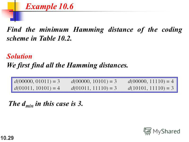 10.29 Find the minimum Hamming distance of the coding scheme in Table 10.2. Solution We first find all the Hamming distances. The d min in this case is 3. Example 10.6