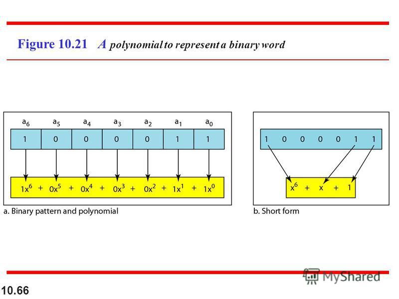 10.66 Figure 10.21 A polynomial to represent a binary word