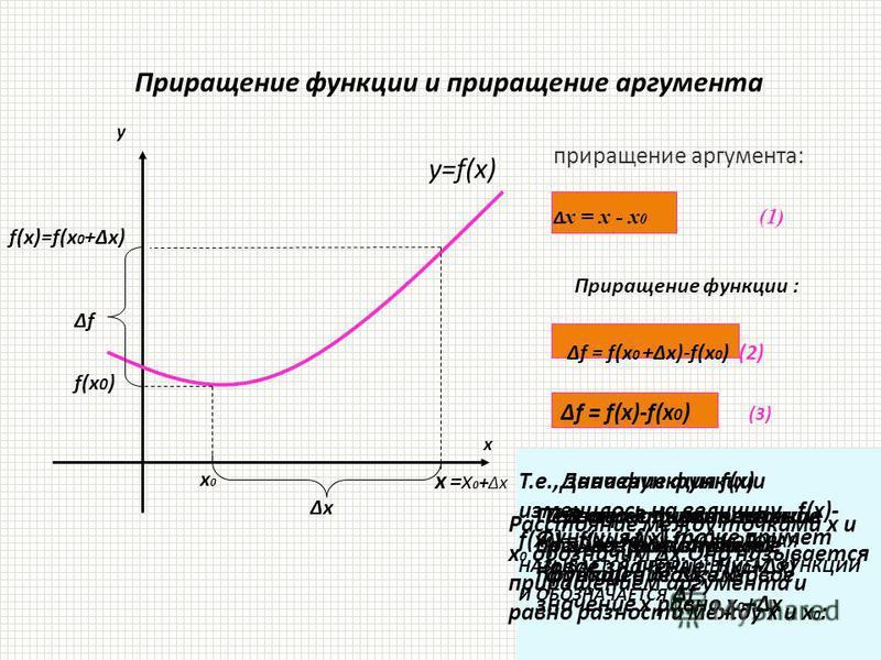 =x 0 +x Приращение функциии и приращение аргумента y=f(x) x0x0 f(x)=f(x 0 +x) f(x 0 ) x f приращение аргумента: x y х = х - х 0 (1) Приращение функциии : f = f(x 0 +x)-f(x 0 ) (2) f = f(x)-f(x 0 ) (3) x В окрестности точки х 0 возьмём точку х Пусть х