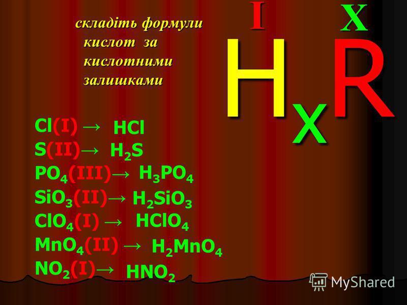 складіть формули кислот за кислотними залишками складіть формули кислот за кислотними залишками Cl(I) S(II) PO 4 (III) SiO 3 (II) ClO 4 (I) MnO 4 (II) NO 2 (I) XI HxRHxRHxRHxR HCl H2SH2S H 3 PO 4 H 2 SiO 3 HClO 4 H 2 MnO 4 HNO 2