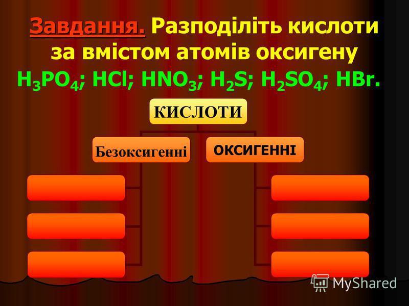 Завдання. Завдання. Разподіліть кислоти за вмістом атомів оксигену H 3 PO 4 ; HCl; HNO 3 ; H 2 S; H 2 SO 4 ; HBr. КИСЛОТИ Безоксигенні ОКСИГЕННІ