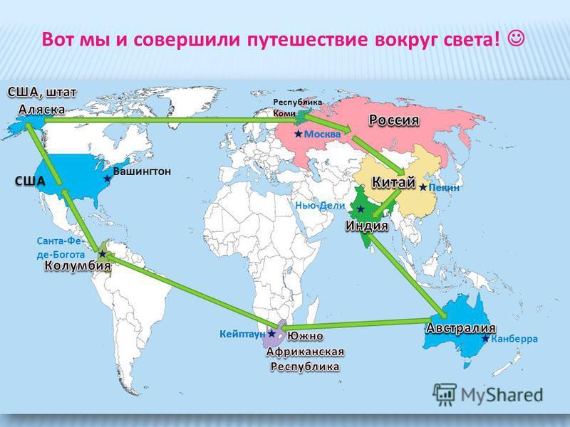 Москва Пекин Канберра Кейптаун Санта-Фе- де-Богота Москва Пекин Нью-Дели Кейптаун Республика Коми Вот мы и совершили путешествие вокруг света! США Вашингтон