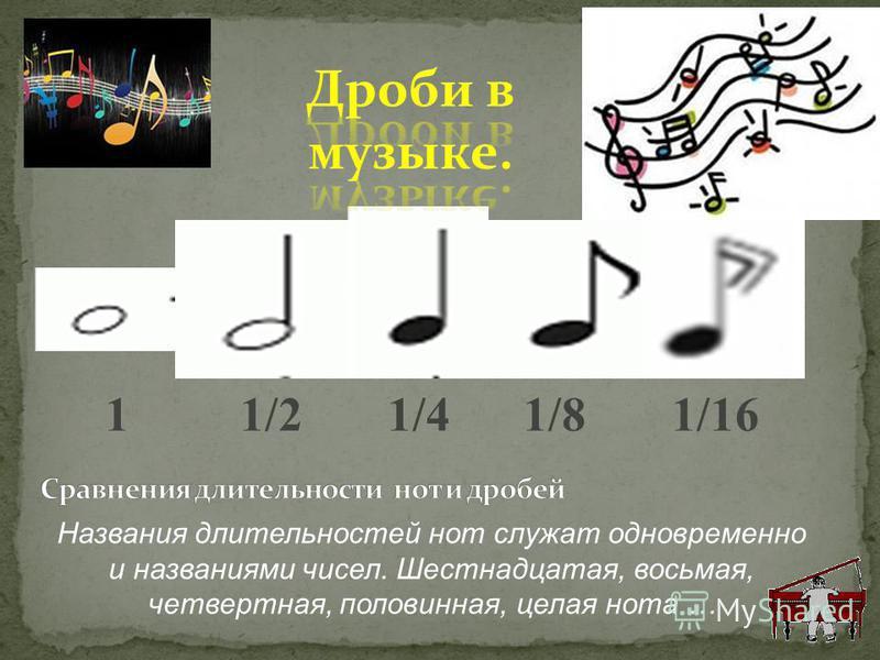1 1/2 1/4 1/8 1/16 Названия длительностей нот служат одновременно и названиями чисел. Шестнадцатая, восьмая, четвертная, половинная, целая нота …