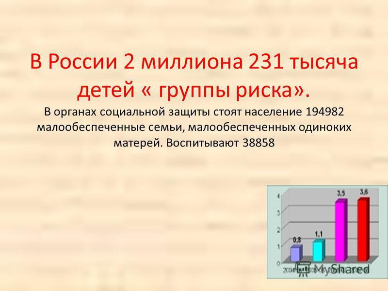 В России 2 миллиона 231 тысяча детей « группы риска». В органах социальной защиты стоят население 194982 малообеспеченные семьи, малообеспеченных одиноких матерей. Воспитывают 38858