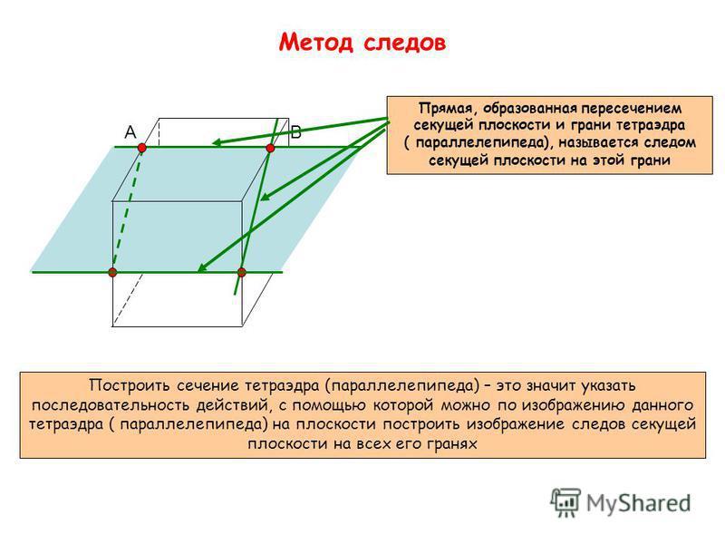 Задачи на построение сечений Секущая плоскость Сечение тетраэдра и параллелепипеда – это выпуклый плоский многоугольник, вершины которого являются точками пересечения секущей плоскости с ребрами, а стороны – с его гранями