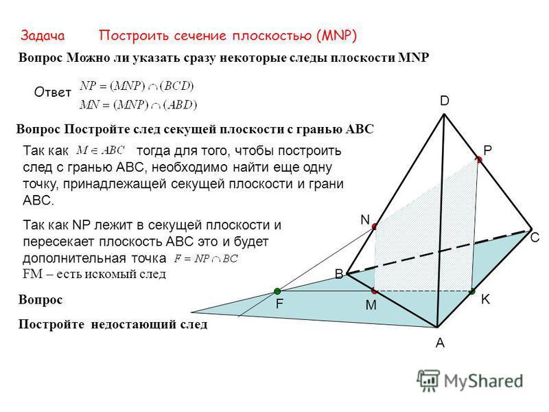 Следы секущей плоскости на параллельных гранях параллелепипеда есть параллельные прямые a||b a b c d c||d Докажите самостоятельно