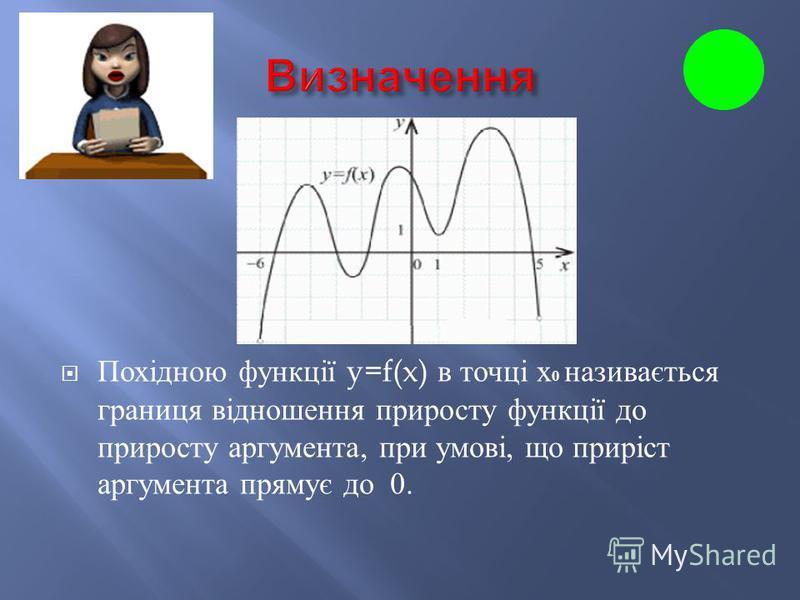 Похідна в ід ш ляху з а ч асом д орівнює м иттєвій швидкості р уху м атеріальної т очки.