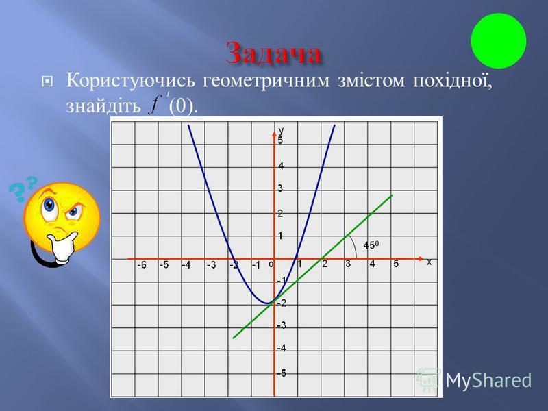 Закон руху точки по прямій задано формулою : х (t) = 0,3 t + 20 ; Знайти миттєву швидкість руху точки при t = 2